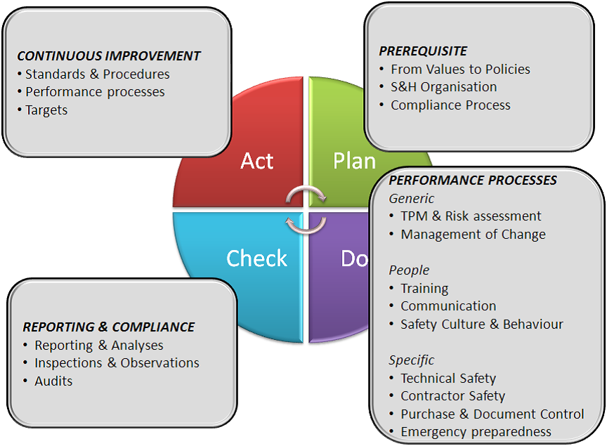 quality management plan iso 9001